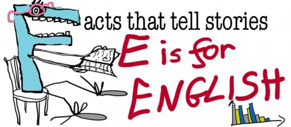 Cartoon saying facts that tell stories E is for English